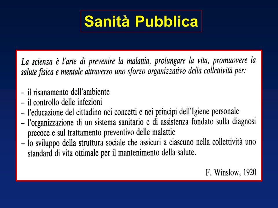 Sanità Pubblica