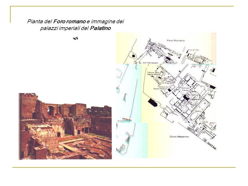 Pianta del Foro romano e immagine dei palazzi imperiali del Palatino
