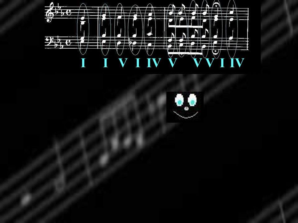 IIVIIVVVVI