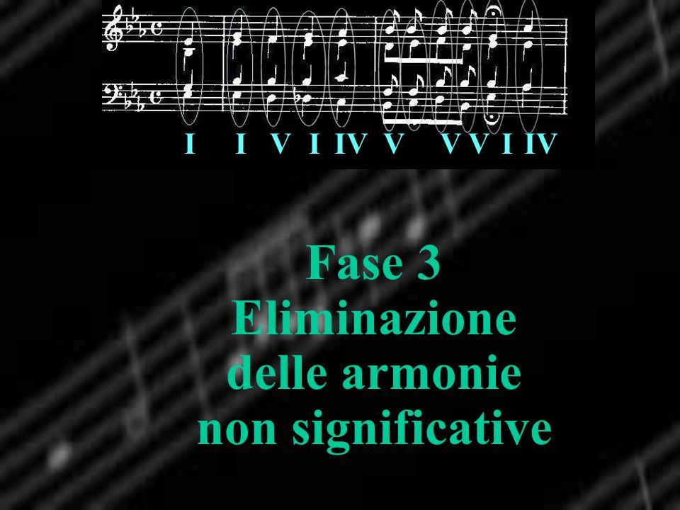 IIVI VVVI Fase 3 Eliminazione delle armonie non significative