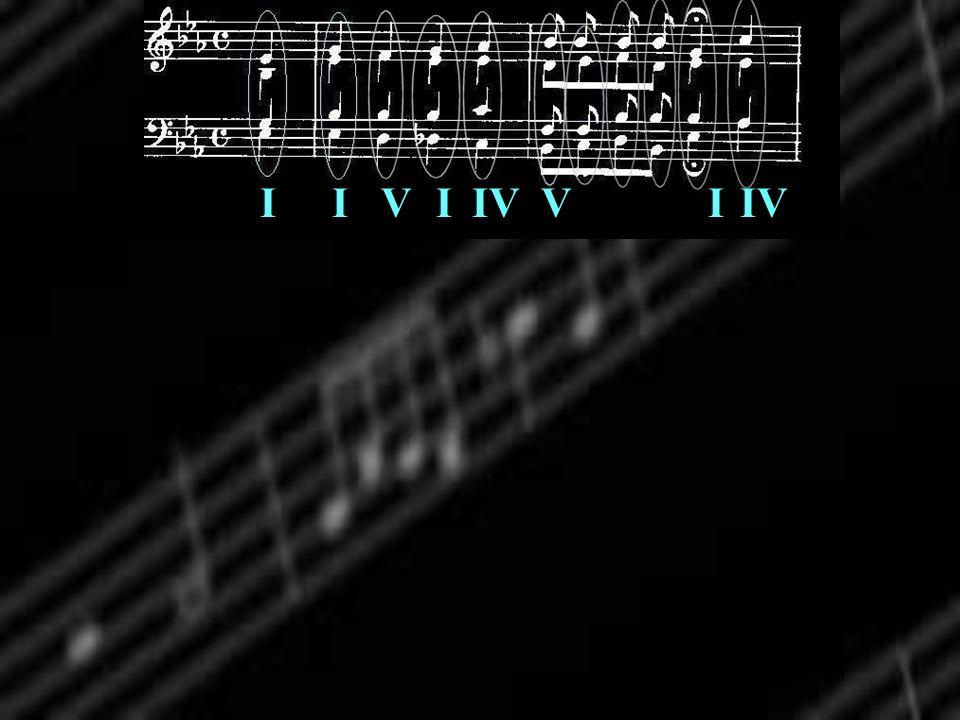 IIVIIVVI