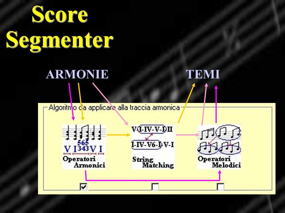 ARMONIETEMI Score Segmenter