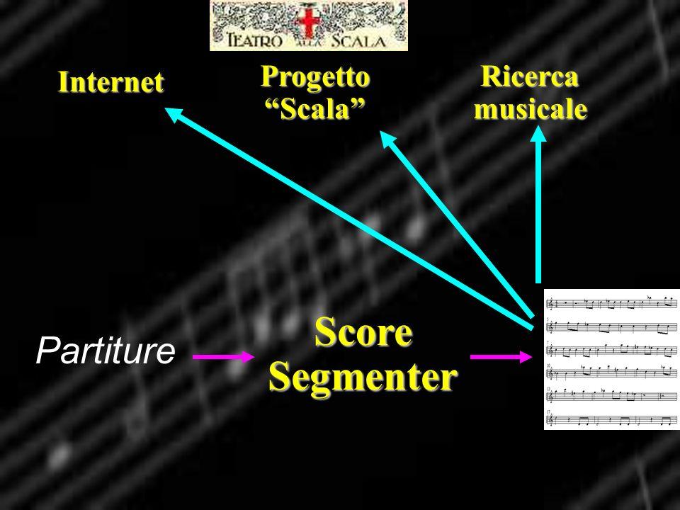 Partiture Score Segmenter Progetto Scala Internet Ricerca musicale