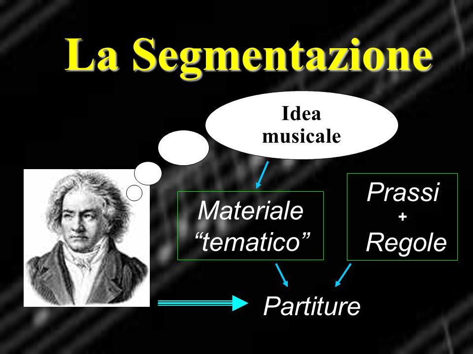 La Segmentazione Idea musicale Partiture Materiale tematico Prassi + Regole