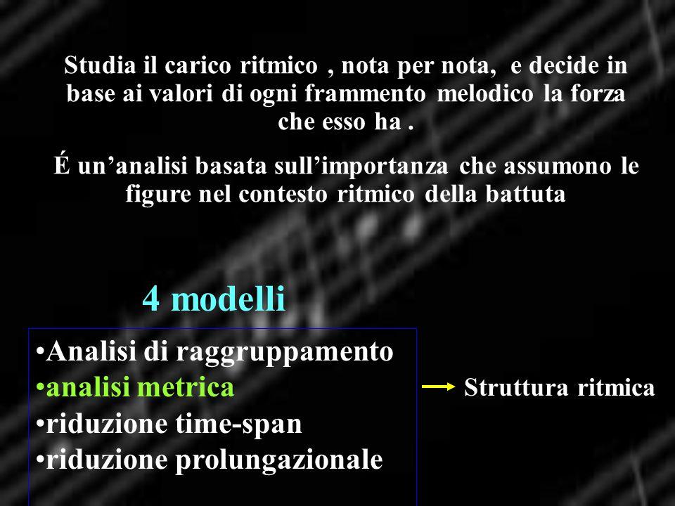 Analisi di raggruppamento analisi metrica riduzione time-span riduzione prolungazionale 4 modelli Struttura ritmica Studia il carico ritmico, nota per