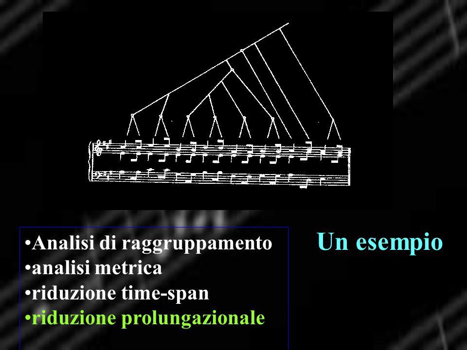 Analisi di raggruppamento analisi metrica riduzione time-span riduzione prolungazionale Un esempio
