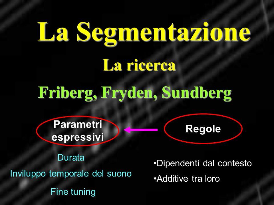 La Segmentazione La ricerca Parametri espressivi Friberg, Fryden, Sundberg Regole Durata Inviluppo temporale del suono Fine tuning Dipendenti dal cont