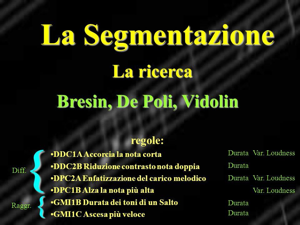 La Segmentazione La ricerca Bresin, De Poli, Vidolin regole: DDC1A Accorcia la nota corta DDC2B Riduzione contrasto nota doppia DPC2A Enfatizzazione d