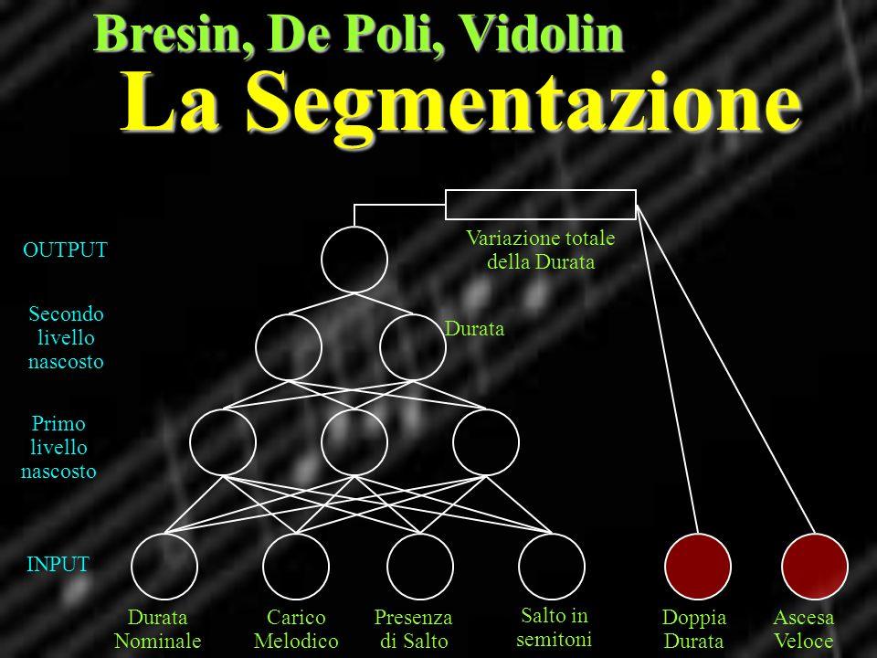 La Segmentazione Bresin, De Poli, Vidolin Durata Nominale Carico Melodico Presenza di Salto Salto in semitoni Variazione totale della Durata Durata Do