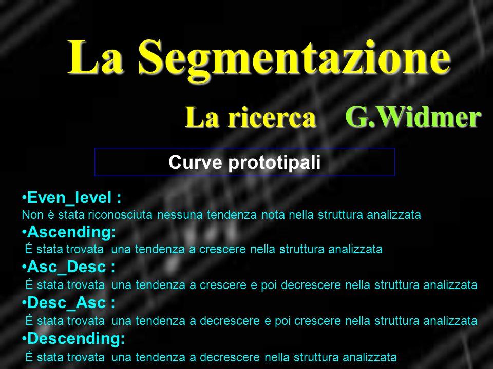 La Segmentazione La ricerca G.Widmer Curve prototipali Even_level : Non è stata riconosciuta nessuna tendenza nota nella struttura analizzata Ascendin