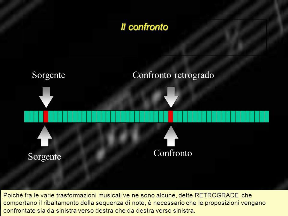 Il confronto Sorgente Confronto Confronto retrogradoSorgente Poiché fra le varie trasformazioni musicali ve ne sono alcune, dette RETROGRADE che compo