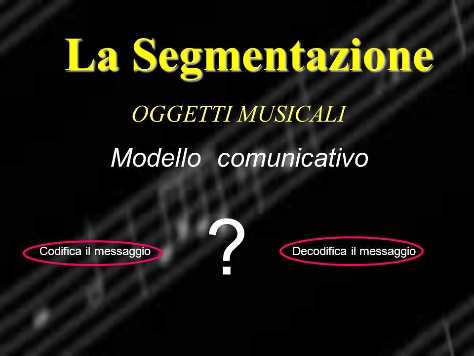 La Segmentazione OGGETTI MUSICALI Modello comunicativo Codifica il messaggio Decodifica il messaggio ?