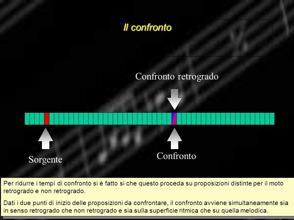 Il confronto Sorgente Confronto Confronto retrogrado Per ridurre i tempi di confronto si è fatto si che questo proceda su proposizioni distinte per il