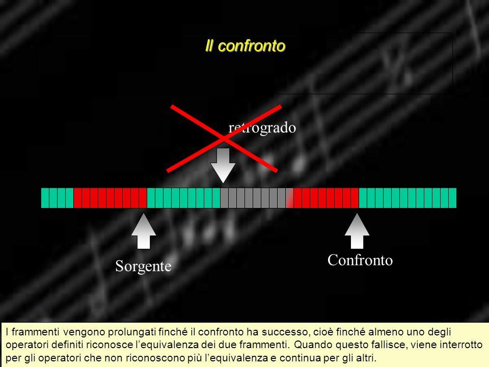 Il confronto Sorgente Confronto Confronto retrogrado I frammenti vengono prolungati finché il confronto ha successo, cioè finché almeno uno degli oper