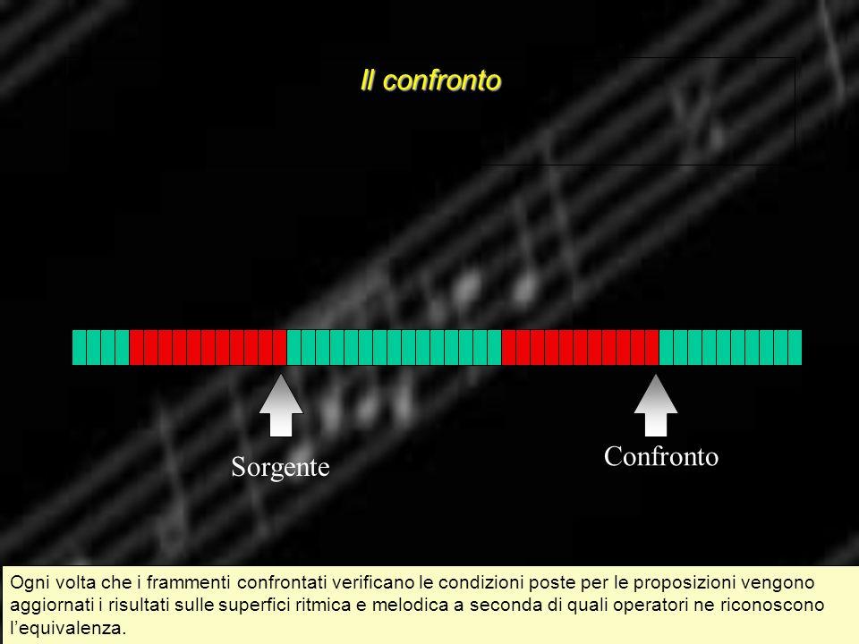 Il confronto Sorgente Confronto Ogni volta che i frammenti confrontati verificano le condizioni poste per le proposizioni vengono aggiornati i risulta