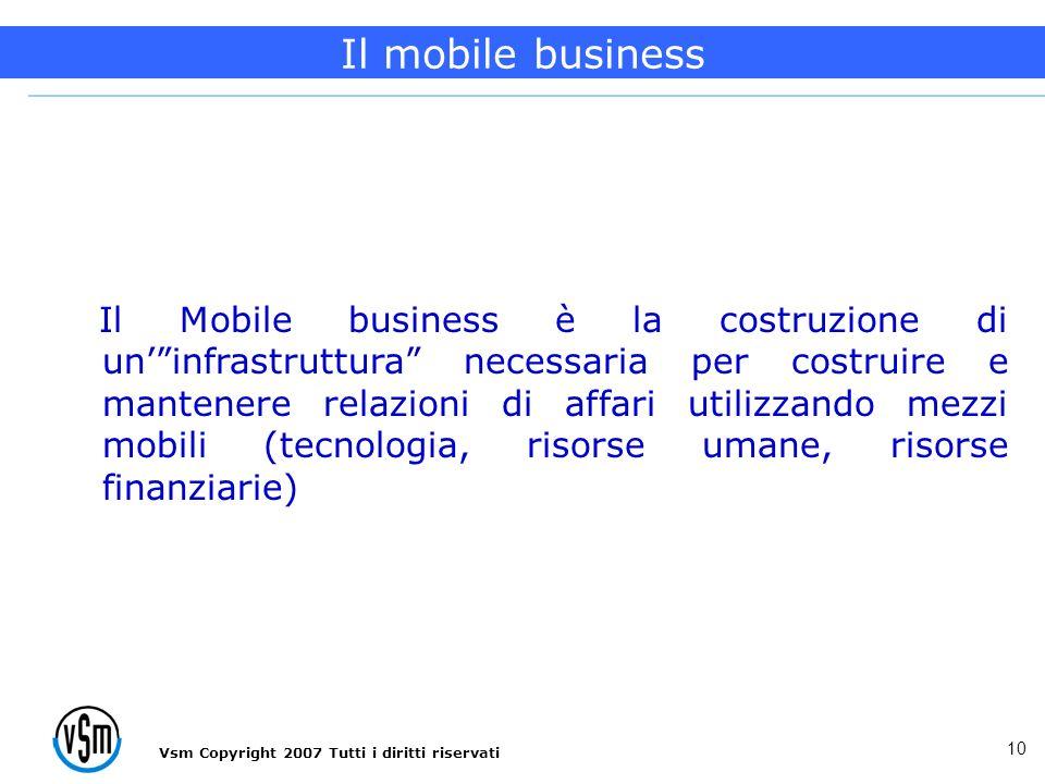 10 Il Mobile business è la costruzione di uninfrastruttura necessaria per costruire e mantenere relazioni di affari utilizzando mezzi mobili (tecnologia, risorse umane, risorse finanziarie) Il mobile business