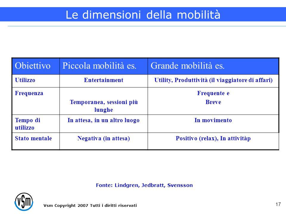 Vsm Copyright 2007 Tutti i diritti riservati 17 ObiettivoPiccola mobilità es.Grande mobilità es. UtilizzoEntertainmentUtility, Produttività (il viaggi