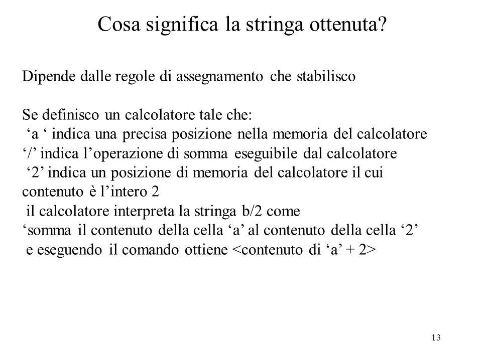 13 Cosa significa la stringa ottenuta? Dipende dalle regole di assegnamento che stabilisco Se definisco un calcolatore tale che: a indica una precisa