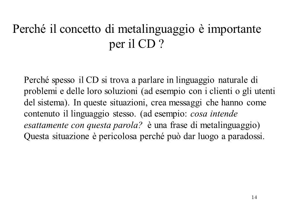 14 Perché il concetto di metalinguaggio è importante per il CD ? Perché spesso il CD si trova a parlare in linguaggio naturale di problemi e delle lor