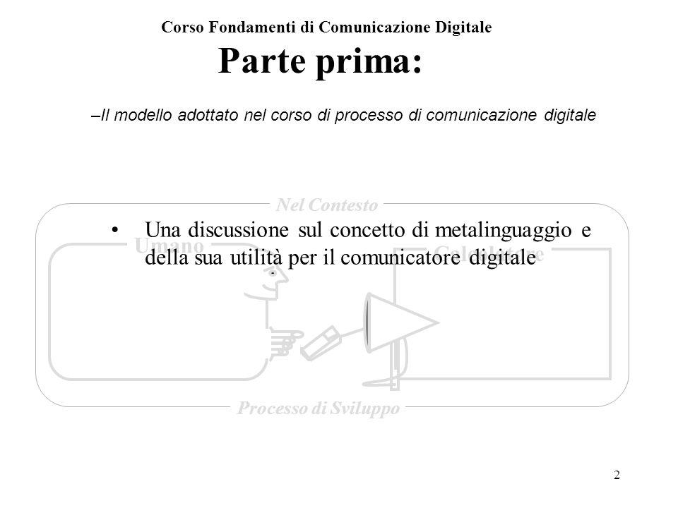 2 Umano Calcolatore Nel Contesto Processo di Sviluppo Una discussione sul concetto di metalinguaggio e della sua utilità per il comunicatore digitale