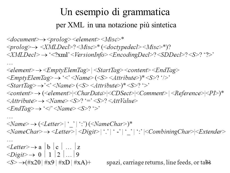 22 Un esempio di grammatica per XML in una notazione più sintetica * ? * ( *)? ? ? ? ?> … | ( )* ? /> <> ( )* ? > ( | | | | | )* ? = ? ? > … _: ( | _