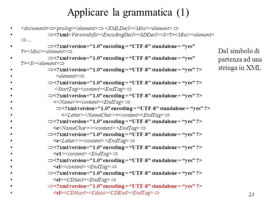 23 Applicare la grammatica (1) ?> … > > > > Dal simbolo di partenza ad una stringa in XML