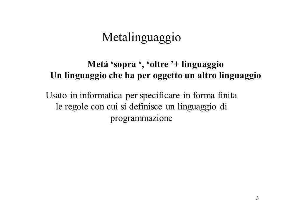 3 Metalinguaggio Metá sopra, oltre + linguaggio Un linguaggio che ha per oggetto un altro linguaggio Usato in informatica per specificare in forma fin