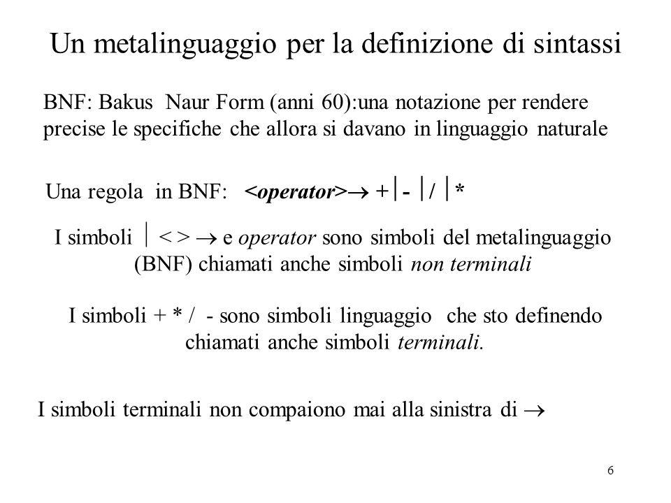 6 Un metalinguaggio per la definizione di sintassi BNF: Bakus Naur Form (anni 60):una notazione per rendere precise le specifiche che allora si davano