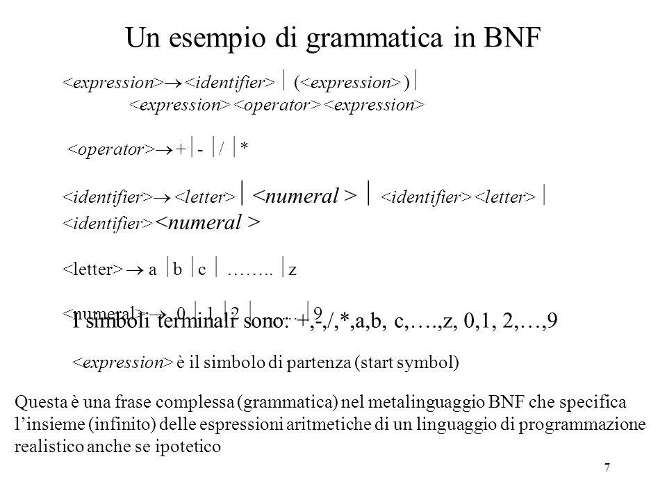 7 Un esempio di grammatica in BNF ( ) + - / * a b c …….. z 0 1 2 ……. 9 Questa è una frase complessa (grammatica) nel metalinguaggio BNF che specifica