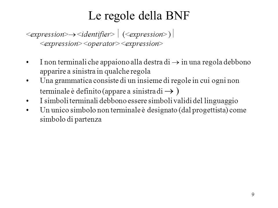 9 Le regole della BNF ( ) I non terminali che appaiono alla destra di in una regola debbono apparire a sinistra in qualche regola Una grammatica consi