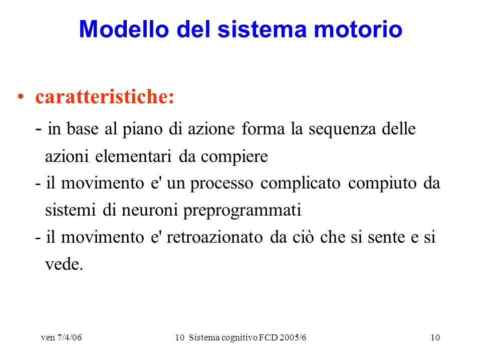 ven 7/4/0610 Sistema cognitivo FCD 2005/610 Modello del sistema motorio caratteristiche: - in base al piano di azione forma la sequenza delle azioni elementari da compiere - il movimento e un processo complicato compiuto da sistemi di neuroni preprogrammati - il movimento e retroazionato da ciò che si sente e si vede.