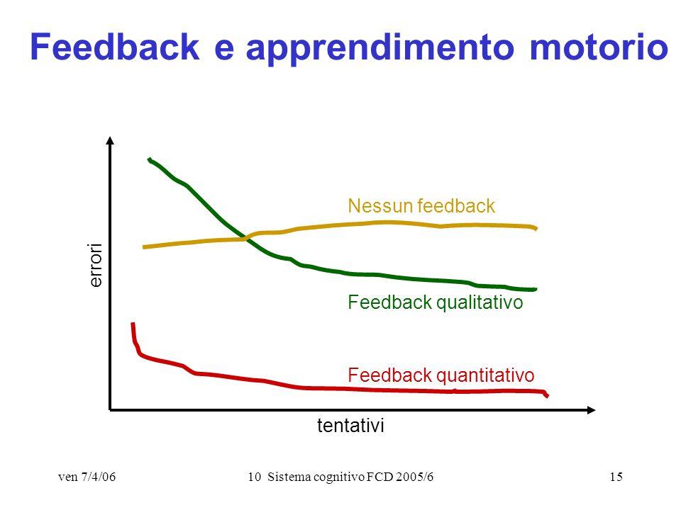 ven 7/4/0610 Sistema cognitivo FCD 2005/615 Feedback e apprendimento motorio tentativi errori Feedback quantitativo Feedback qualitativo Nessun feedback