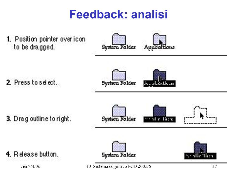 ven 7/4/0610 Sistema cognitivo FCD 2005/617 Feedback: analisi