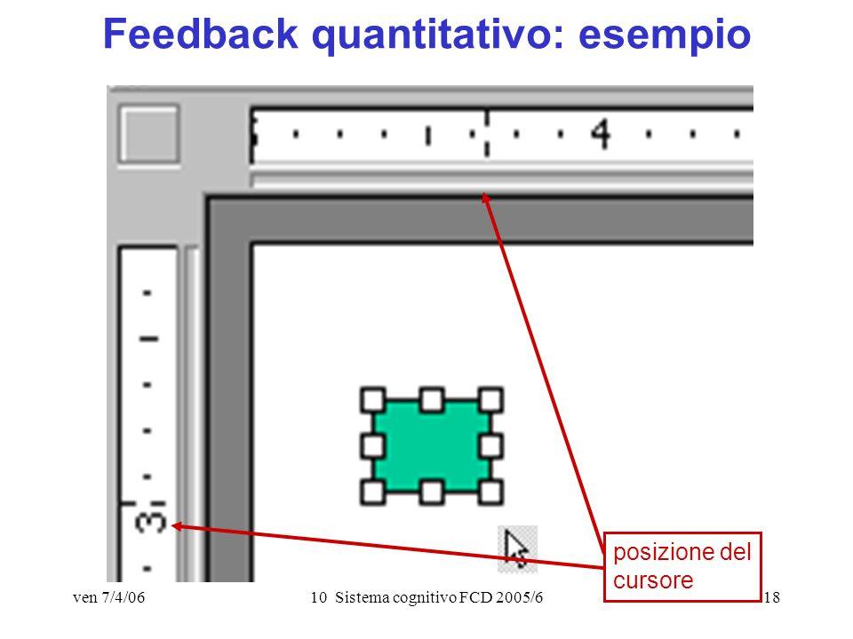 ven 7/4/0610 Sistema cognitivo FCD 2005/618 Feedback quantitativo: esempio posizione del cursore