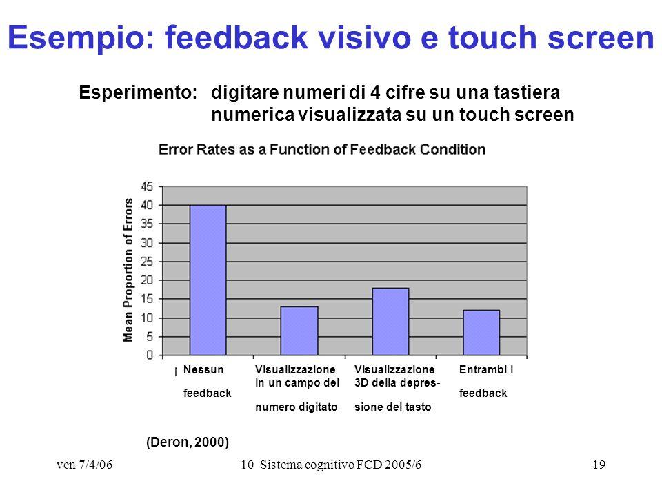 ven 7/4/0610 Sistema cognitivo FCD 2005/619 Esempio: feedback visivo e touch screen Esperimento: digitare numeri di 4 cifre su una tastiera numerica visualizzata su un touch screen Visualizzazione 3D della depres- sione del tasto Visualizzazione in un campo del numero digitato Nessun feedback Entrambi i feedback (Deron, 2000)