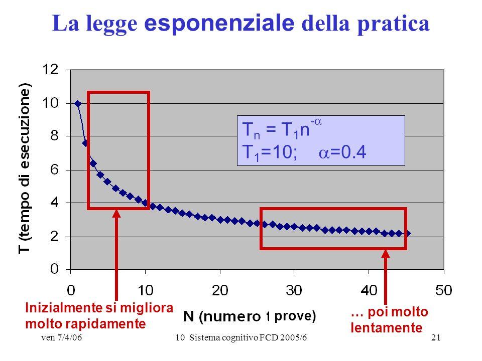 ven 7/4/0610 Sistema cognitivo FCD 2005/621 La legge esponenziale della pratica T n = T 1 n - T 1 =10; =0.4 Inizialmente si migliora molto rapidamente … poi molto lentamente prove)