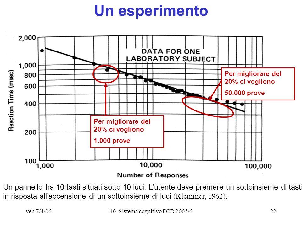 ven 7/4/0610 Sistema cognitivo FCD 2005/622 Un esperimento Un pannello ha 10 tasti situati sotto 10 luci.