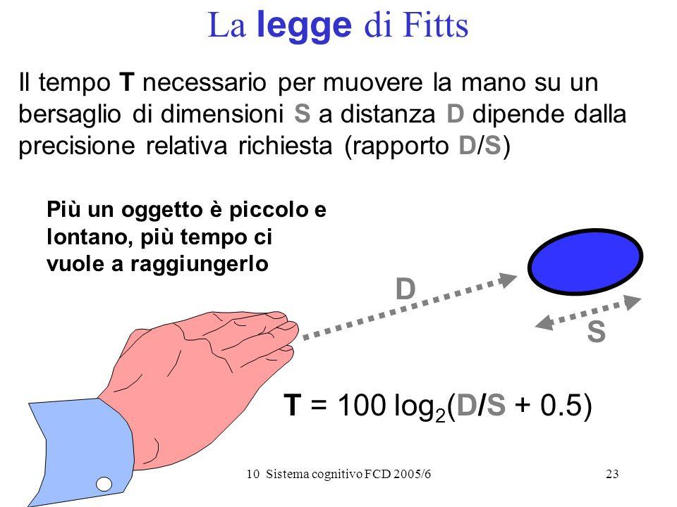 ven 7/4/0610 Sistema cognitivo FCD 2005/623 La legge di Fitts D S T = 100 log 2 (D/S + 0.5) Il tempo T necessario per muovere la mano su un bersaglio di dimensioni S a distanza D dipende dalla precisione relativa richiesta (rapporto D/S) Più un oggetto è piccolo e lontano, più tempo ci vuole a raggiungerlo