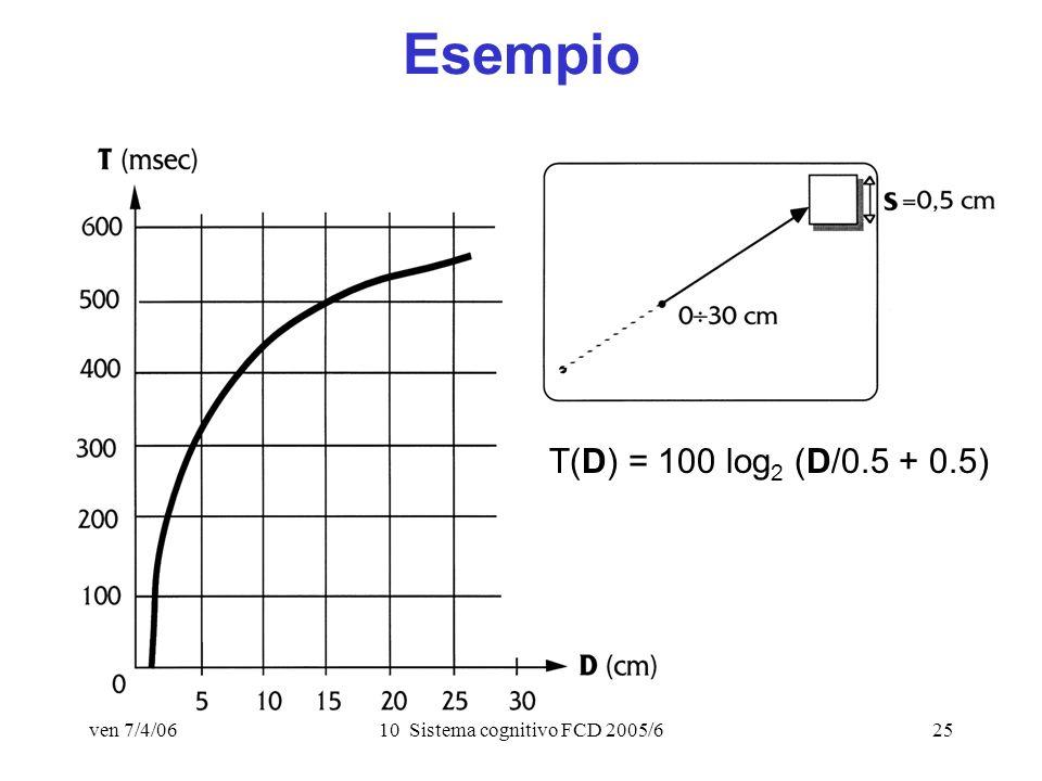 ven 7/4/0610 Sistema cognitivo FCD 2005/625 Esempio T(D) = 100 log 2 (D/0.5 + 0.5)