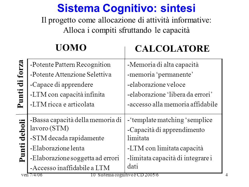 ven 7/4/0610 Sistema cognitivo FCD 2005/64 -Potente Pattern Recognition -Potente Attenzione Selettiva -Capace di apprendere -LTM con capacità infinita -LTM ricca e articolata -Memoria di alta capacità -memoria permanente -elaborazione veloce -elaborazione libera da errori -accesso alla memoria affidabile -Bassa capacità della memoria di lavoro (STM) -STM decada rapidamente -Elaborazione lenta -Elaborazione soggetta ad errori -Accesso inaffidabile a LTM -template matching semplice -Capacità di apprendimento limitata -LTM con limitata capacità -limitata capacità di integrare i dati Punti di forza Punti deboli UOMO CALCOLATORE Sistema Cognitivo: sintesi Il progetto come allocazione di attività informative: Alloca i compiti sfruttando le capacità
