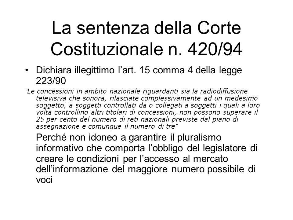 La sentenza della Corte Costituzionale n. 420/94 Dichiara illegittimo lart.