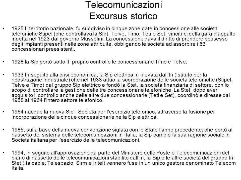 Telecomunicazioni Excursus storico 1925 Il territorio nazionale fu suddiviso in cinque zone date in concessione alle società telefoniche Stipel (che controllava la Sip), Telve, Timo, Teti e Set, vincitrici della gara d appalto indetta nel 1923 dal governo Mussolini.