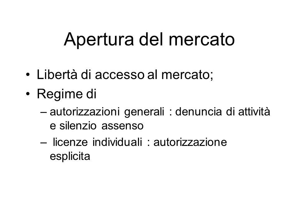 Apertura del mercato Libertà di accesso al mercato; Regime di –autorizzazioni generali : denuncia di attività e silenzio assenso – licenze individuali : autorizzazione esplicita