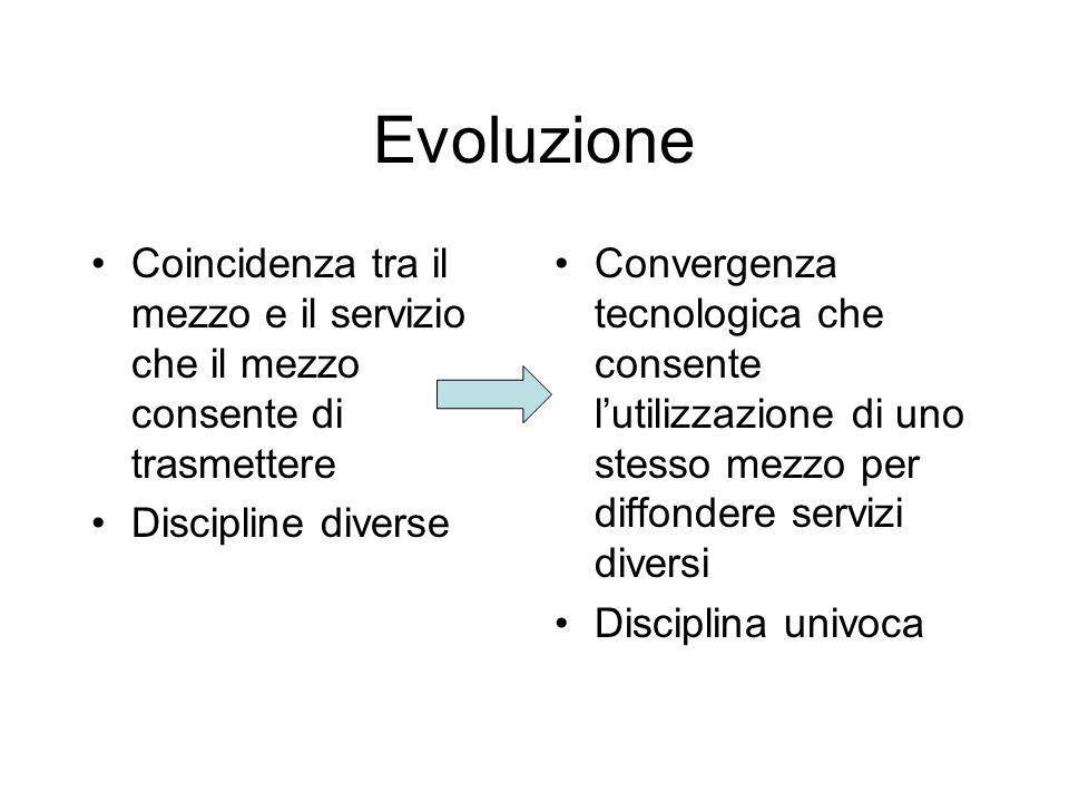 Evoluzione Coincidenza tra il mezzo e il servizio che il mezzo consente di trasmettere Discipline diverse Convergenza tecnologica che consente lutilizzazione di uno stesso mezzo per diffondere servizi diversi Disciplina univoca