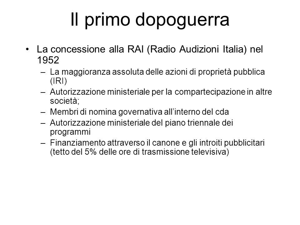 Il primo dopoguerra La concessione alla RAI (Radio Audizioni Italia) nel 1952 –La maggioranza assoluta delle azioni di proprietà pubblica (IRI) –Autorizzazione ministeriale per la compartecipazione in altre società; –Membri di nomina governativa allinterno del cda –Autorizzazione ministeriale del piano triennale dei programmi –Finanziamento attraverso il canone e gli introiti pubblicitari (tetto del 5% delle ore di trasmissione televisiva)