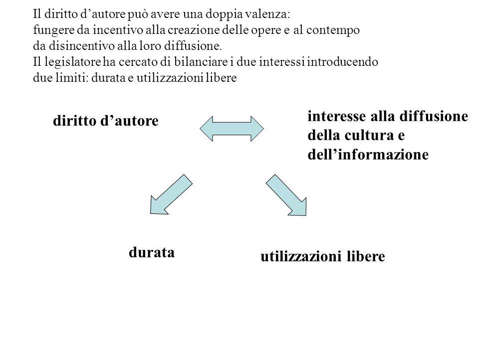 diritto dautore interesse alla diffusione della cultura e dellinformazione utilizzazioni libere durata Il diritto dautore può avere una doppia valenza