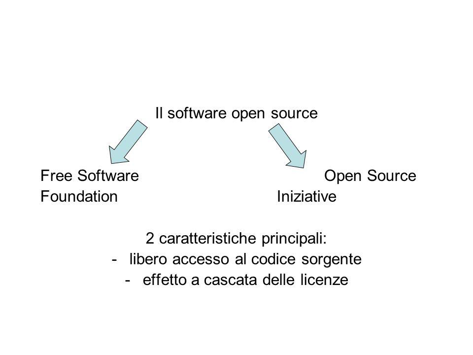 Il software open source Free Software Open Source FoundationIniziative 2 caratteristiche principali: -libero accesso al codice sorgente -effetto a cas