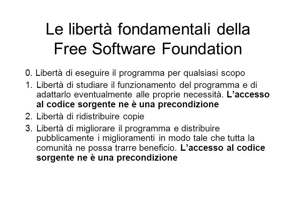 Le libertà fondamentali della Free Software Foundation 0. Libertà di eseguire il programma per qualsiasi scopo 1.Libertà di studiare il funzionamento