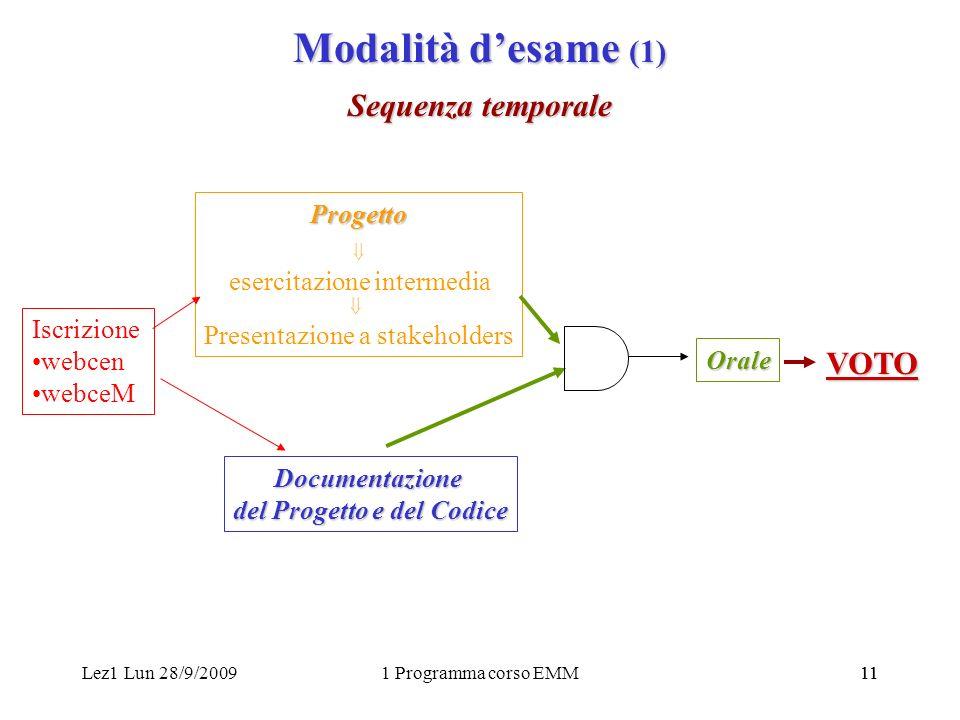 Lez1 Lun 28/9/20091 Programma corso EMM11 Modalità desame (1) Sequenza temporale Progetto esercitazione intermedia Presentazione a stakeholders Orale Documentazione del Progetto e del Codice VOTO Iscrizione webcen webceM