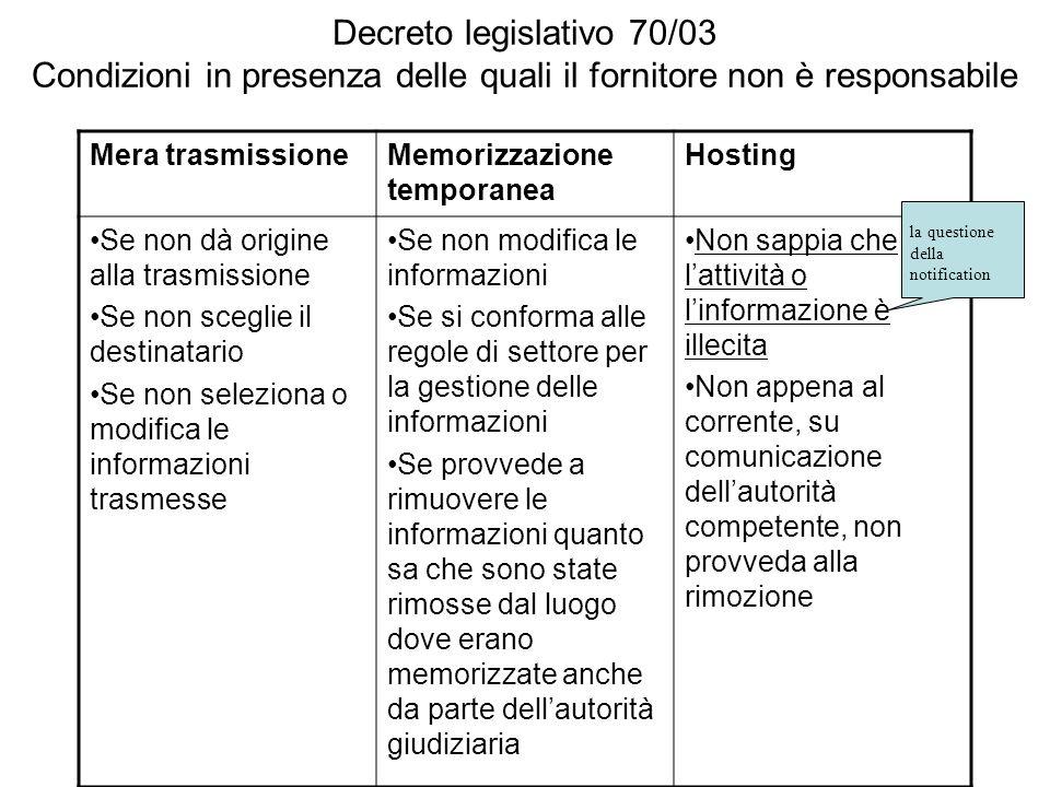 Decreto legislativo 70/03 Condizioni in presenza delle quali il fornitore non è responsabile Mera trasmissioneMemorizzazione temporanea Hosting Se non